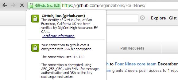 Github SSL