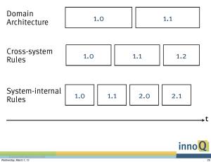 Tilkov slides - PDF