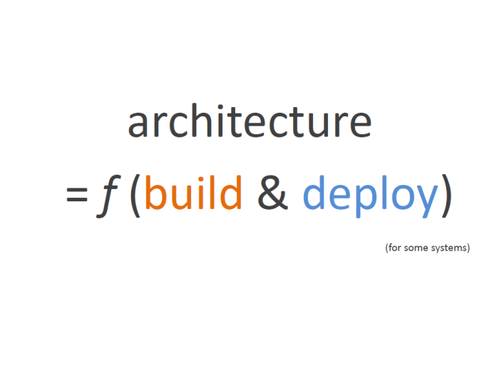 architecture = f (build & deploy)   ...   [for some systems]