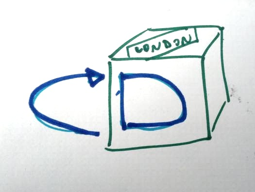 London Continuous Delivery logo - @DaveNolan