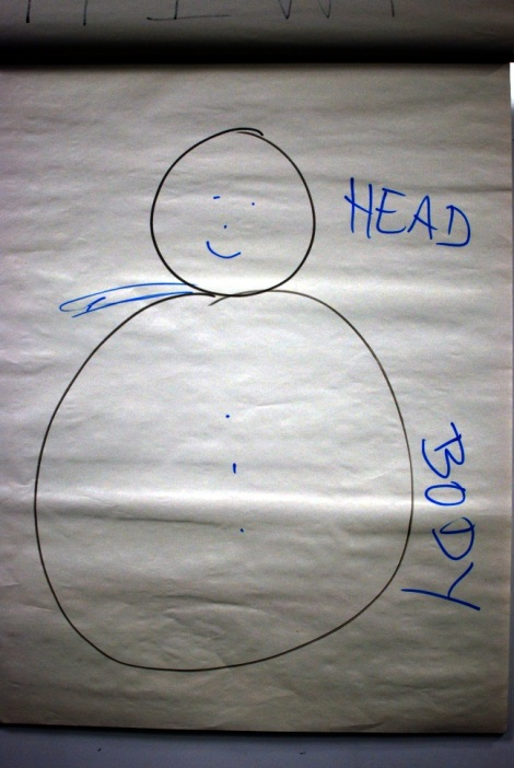 HTML snowman - head and body!