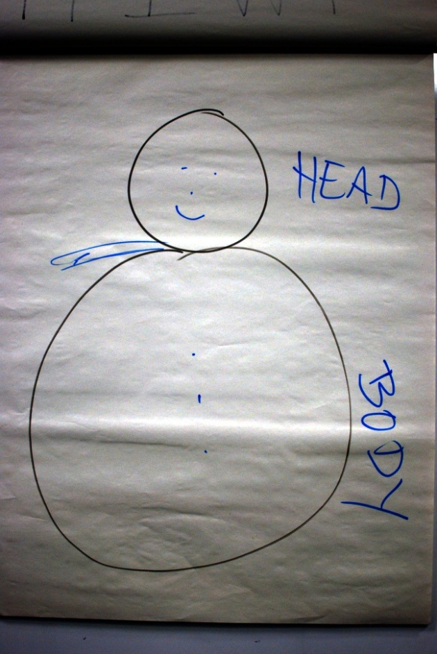 HTML snowman - head and body!