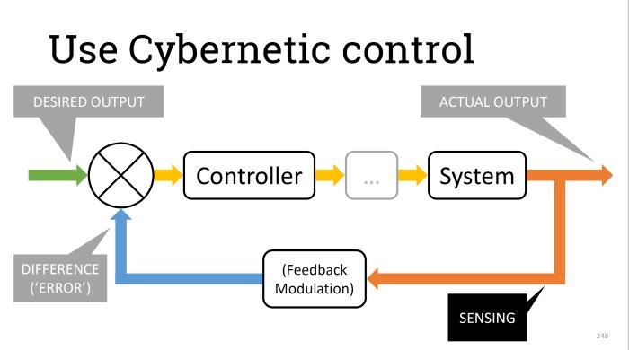 2017-11-07--Cybernetic-control